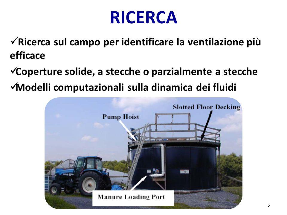 RICERCA Ricerca sul campo per identificare la ventilazione più efficace. Coperture solide, a stecche o parzialmente a stecche.