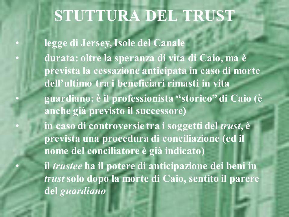 STUTTURA DEL TRUST legge di Jersey, Isole del Canale