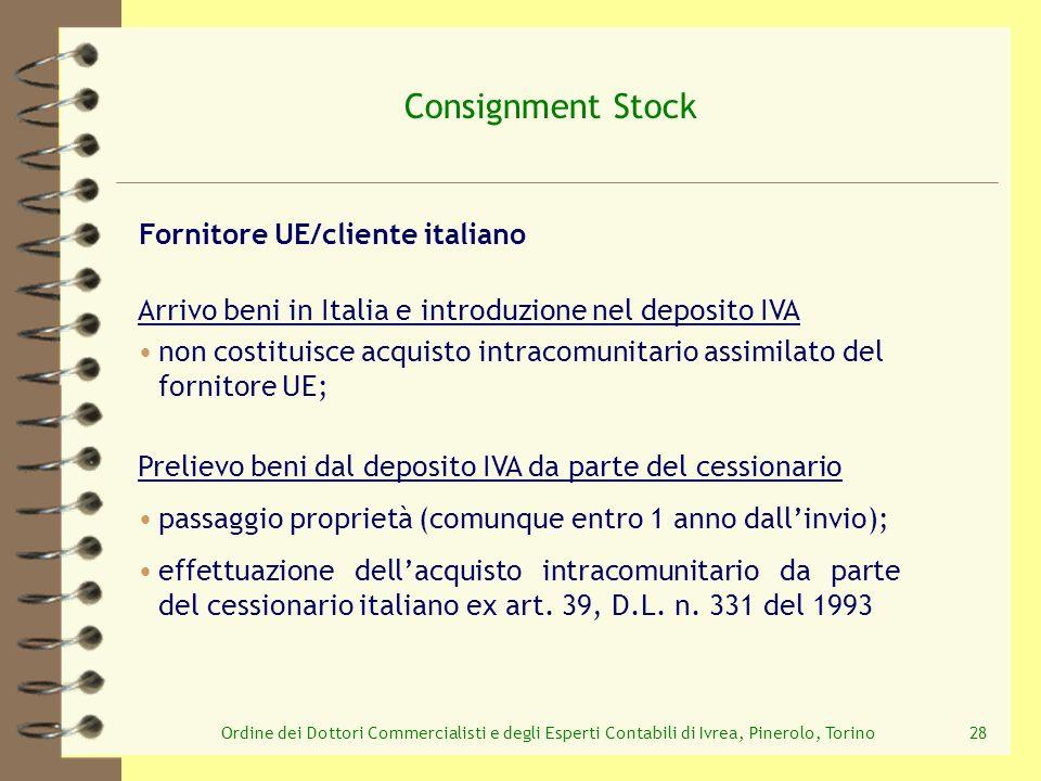 Consignment Stock Fornitore UE/cliente italiano