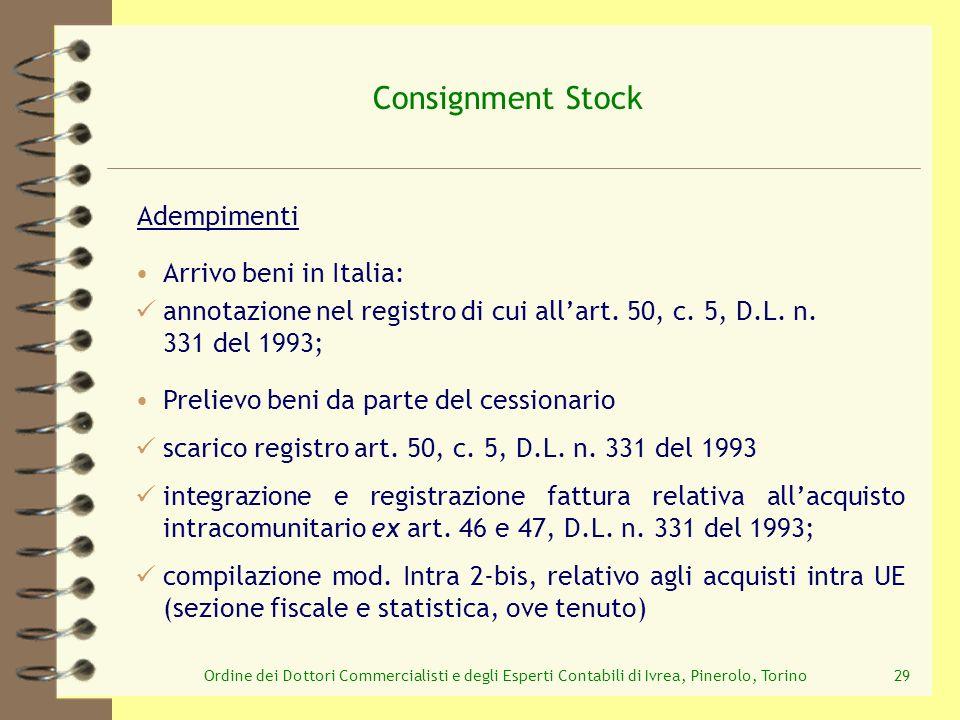 Consignment Stock Adempimenti Arrivo beni in Italia: