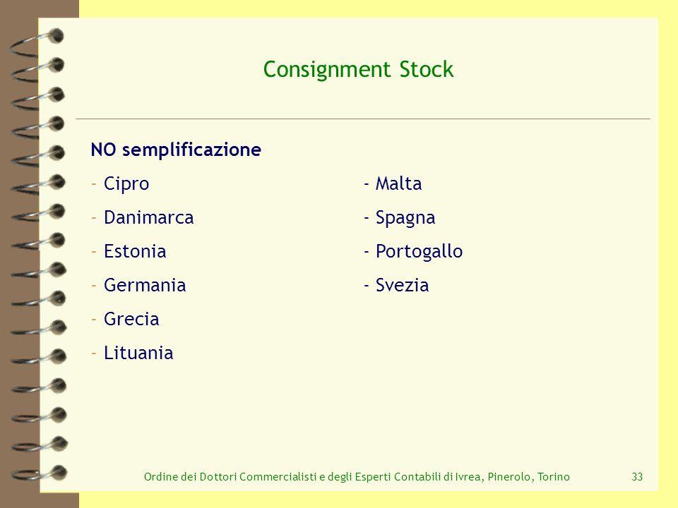 Consignment Stock NO semplificazione Cipro - Malta Danimarca - Spagna