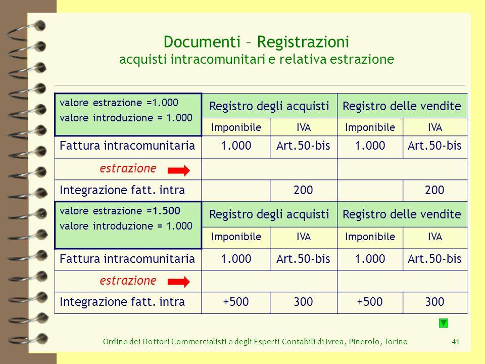 Documenti – Registrazioni acquisti intracomunitari e relativa estrazione