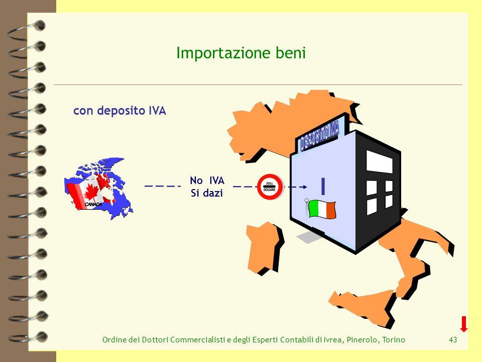 I Importazione beni con deposito IVA No IVA Si dazi