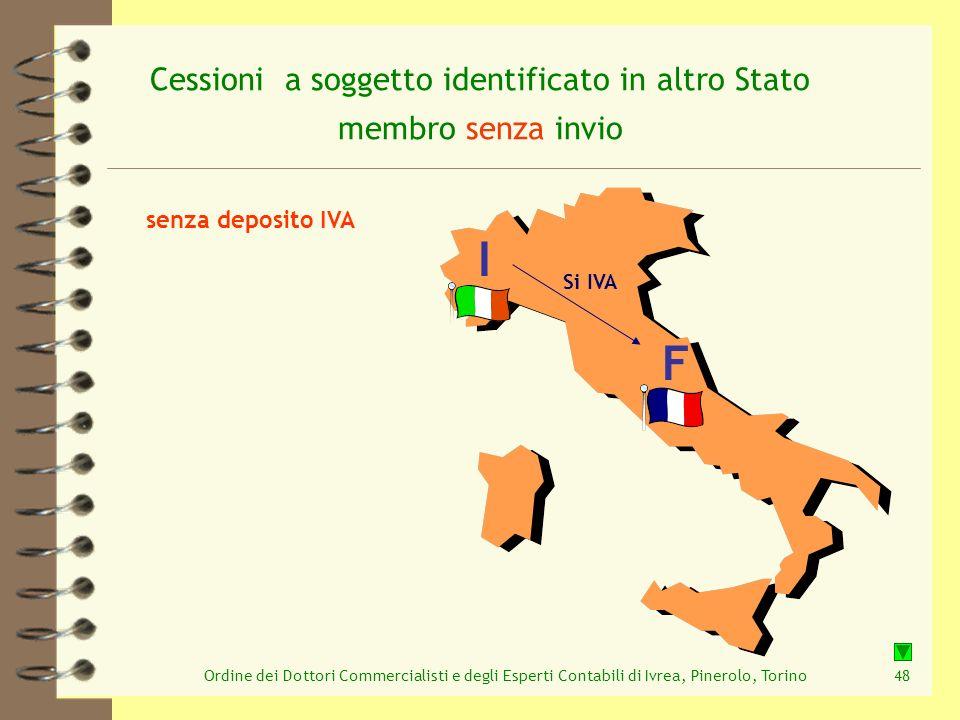 Cessioni a soggetto identificato in altro Stato membro senza invio