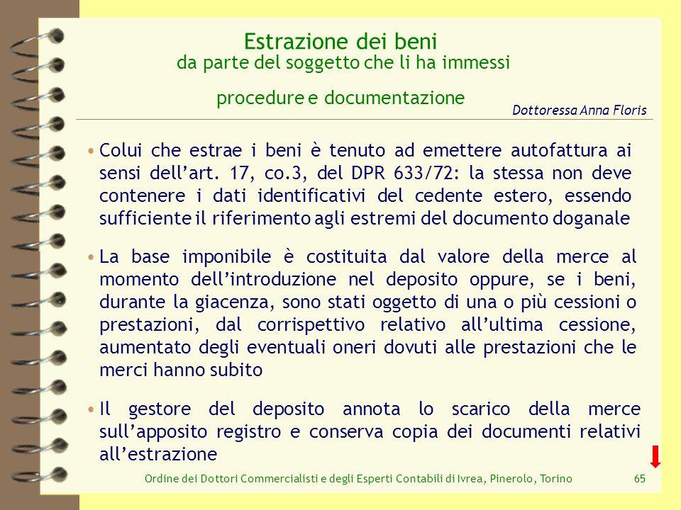 Estrazione dei beni da parte del soggetto che li ha immessi procedure e documentazione