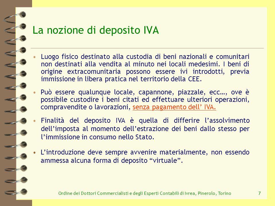 La nozione di deposito IVA
