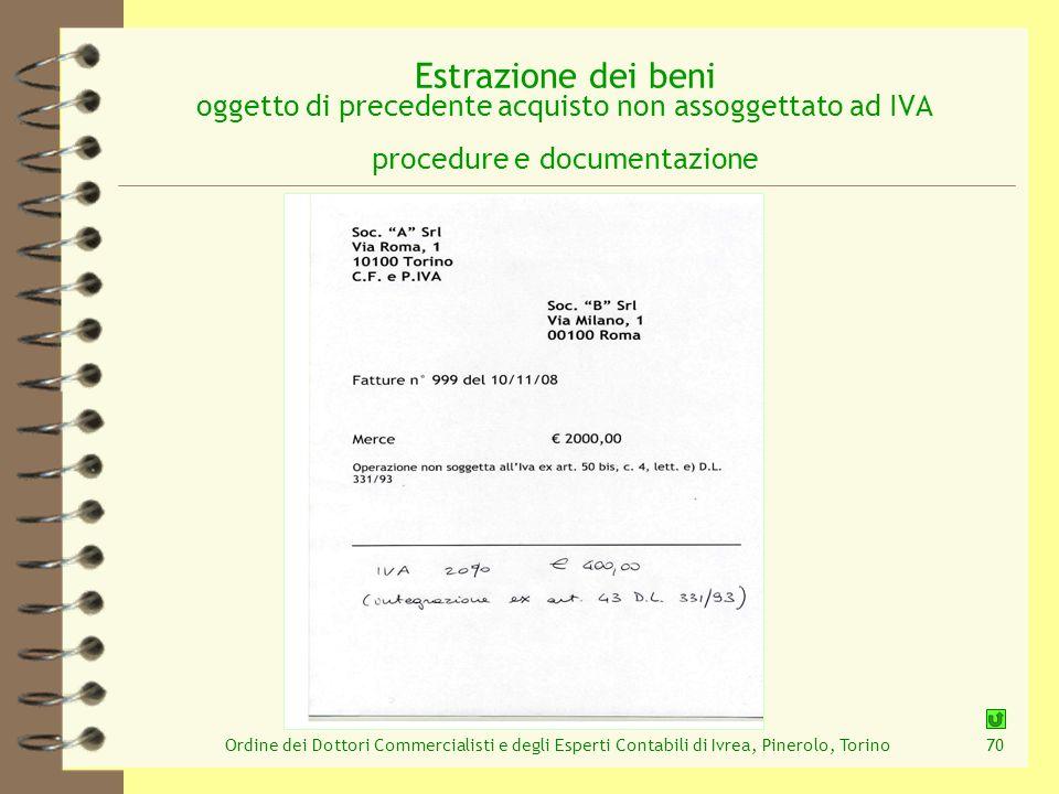 Estrazione dei beni oggetto di precedente acquisto non assoggettato ad IVA procedure e documentazione