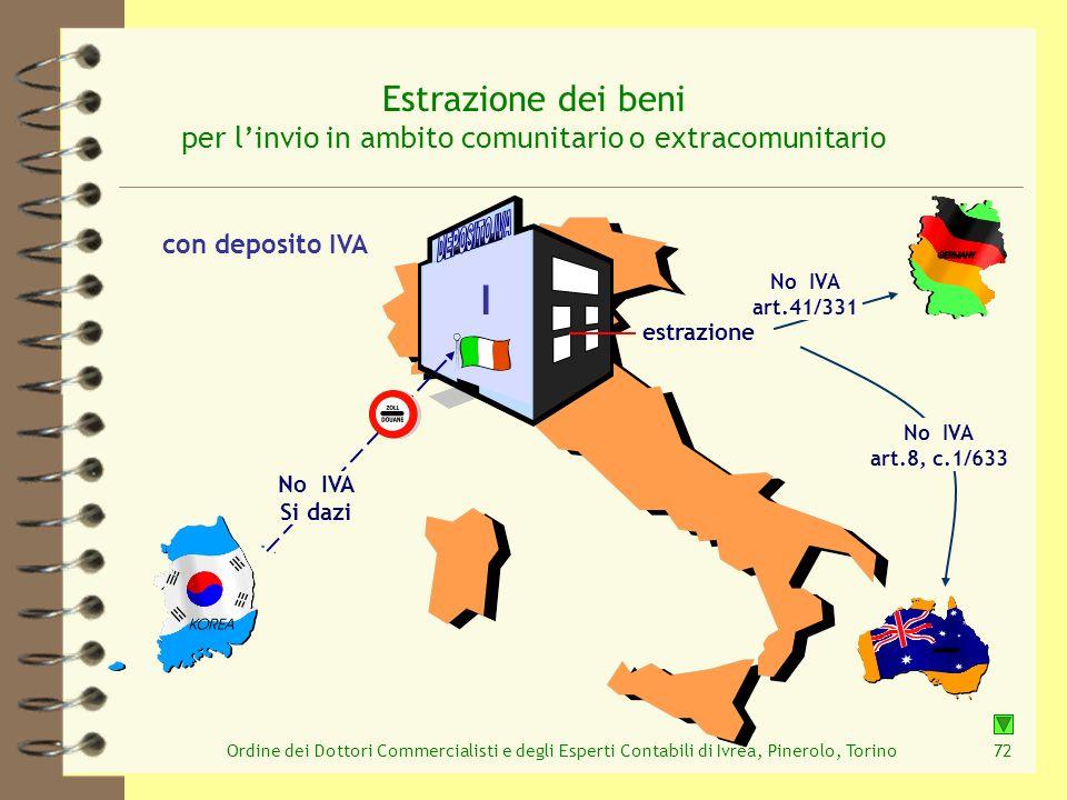 Estrazione dei beni per l'invio in ambito comunitario o extracomunitario