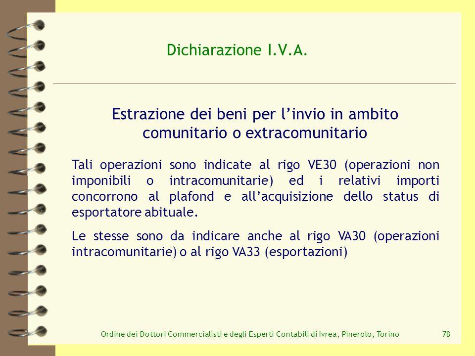 Dichiarazione I.V.A. Estrazione dei beni per l'invio in ambito comunitario o extracomunitario.