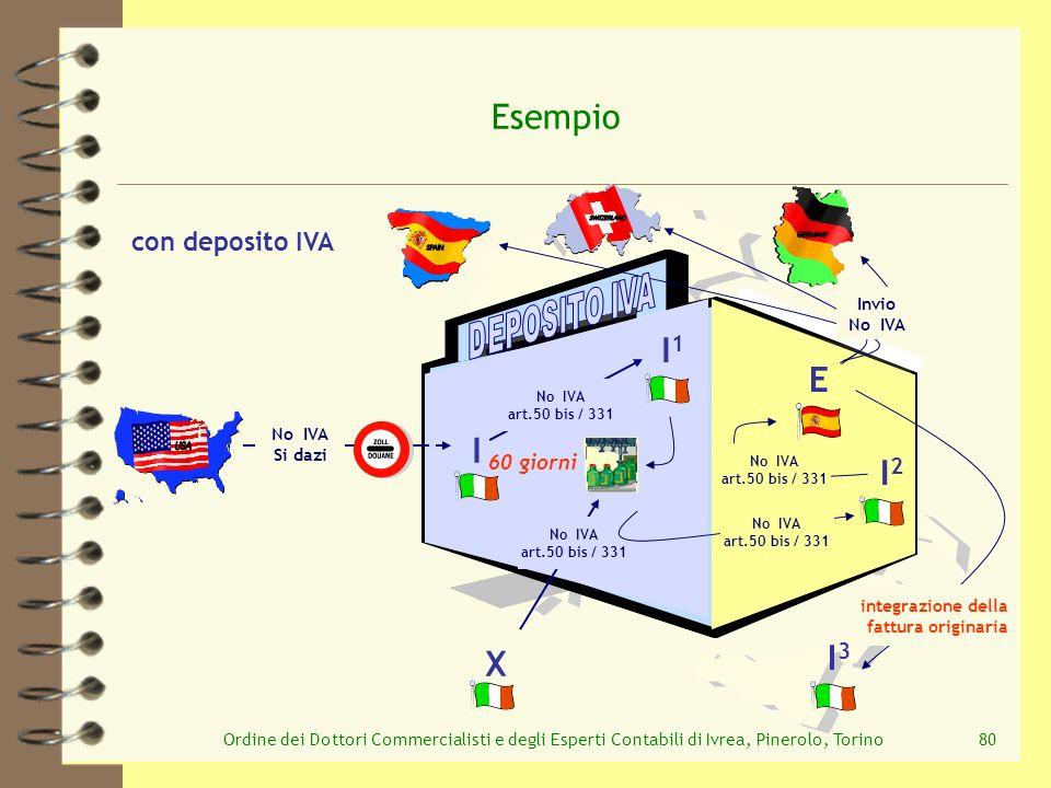Esempio I1 E I I2 I3 X con deposito IVA 60 giorni Invio No IVA No IVA