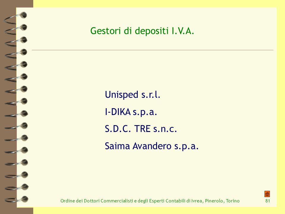 Gestori di depositi I.V.A.