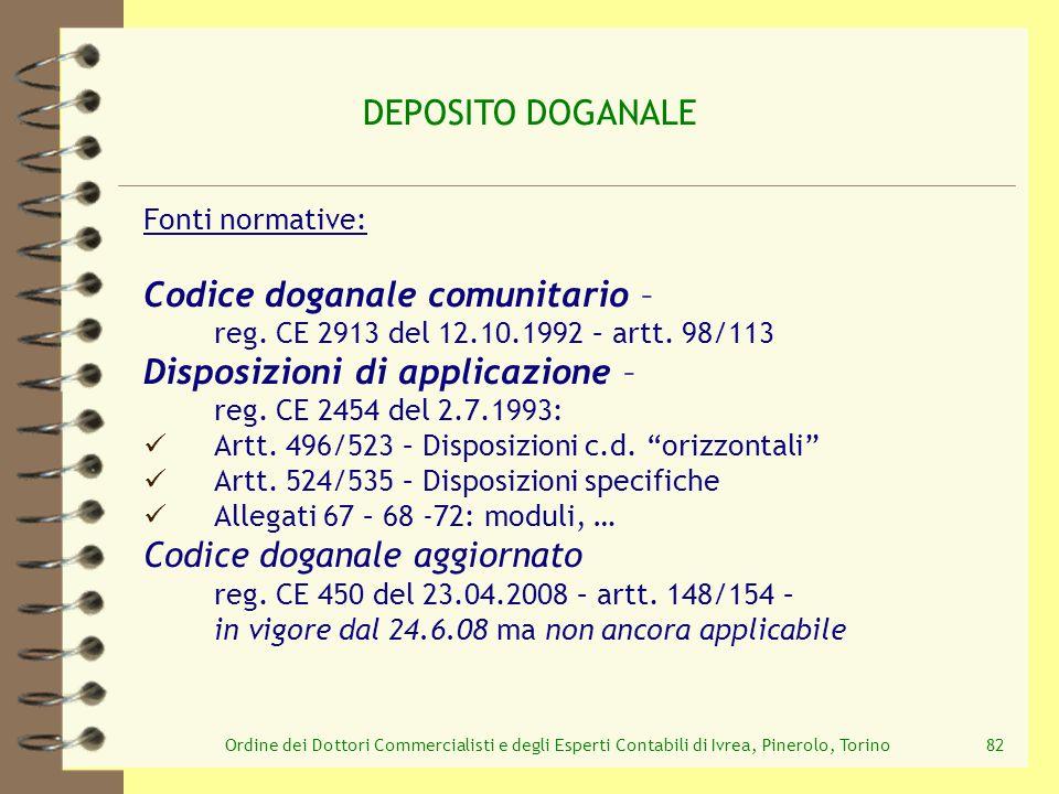 Codice doganale comunitario – Disposizioni di applicazione –