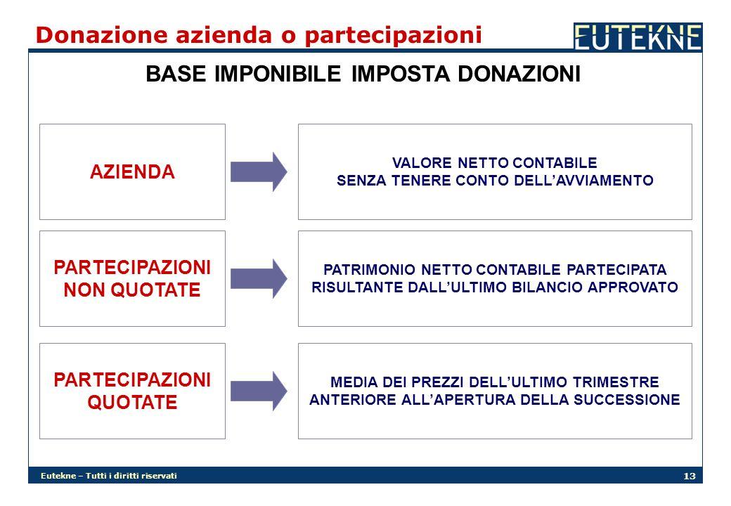 BASE IMPONIBILE IMPOSTA DONAZIONI