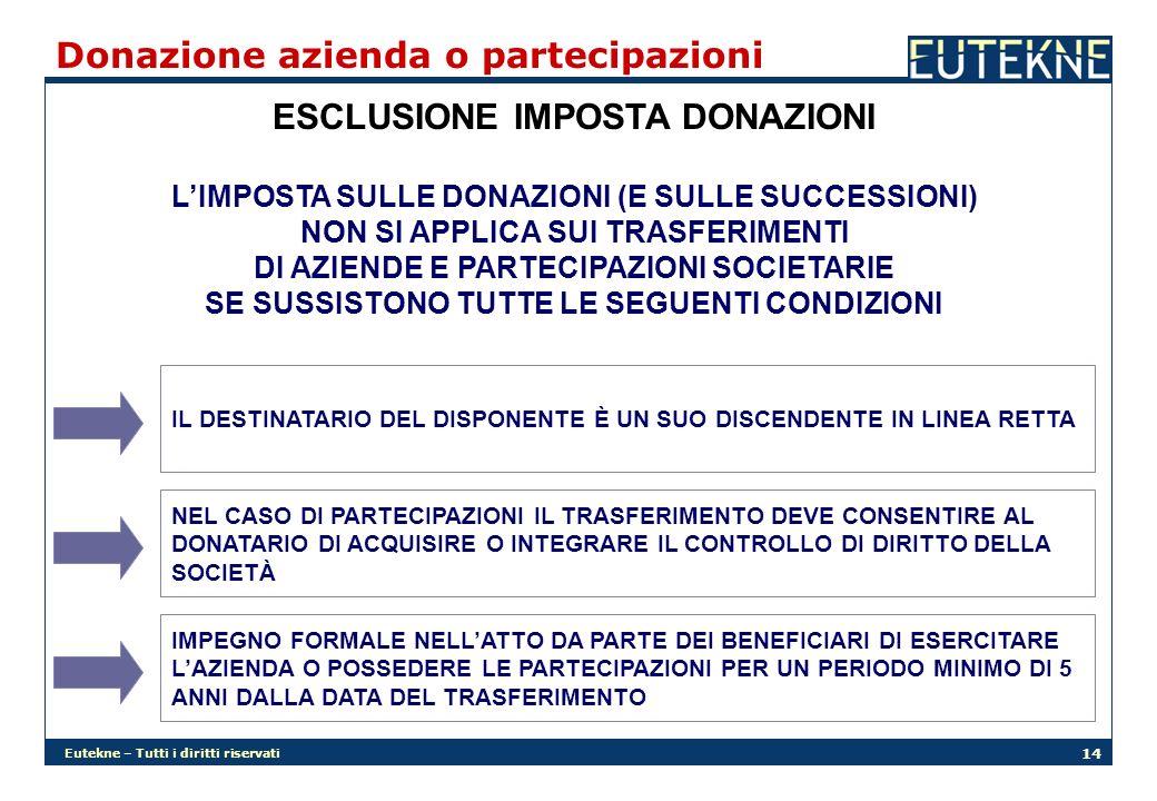 ESCLUSIONE IMPOSTA DONAZIONI
