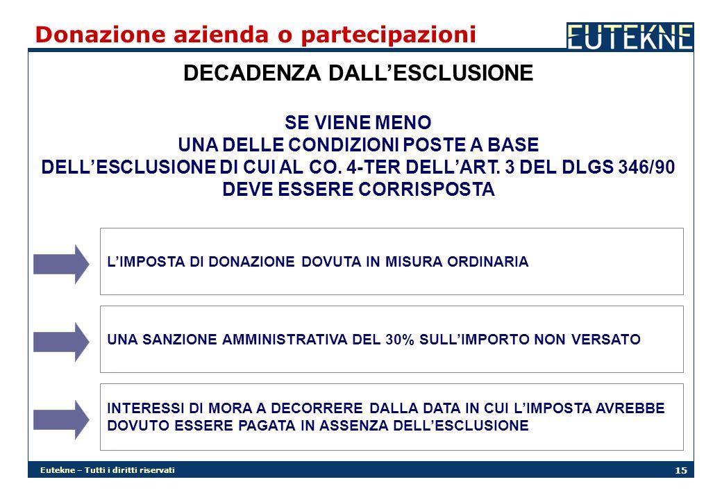 DECADENZA DALL'ESCLUSIONE