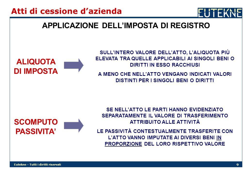 APPLICAZIONE DELL'IMPOSTA DI REGISTRO