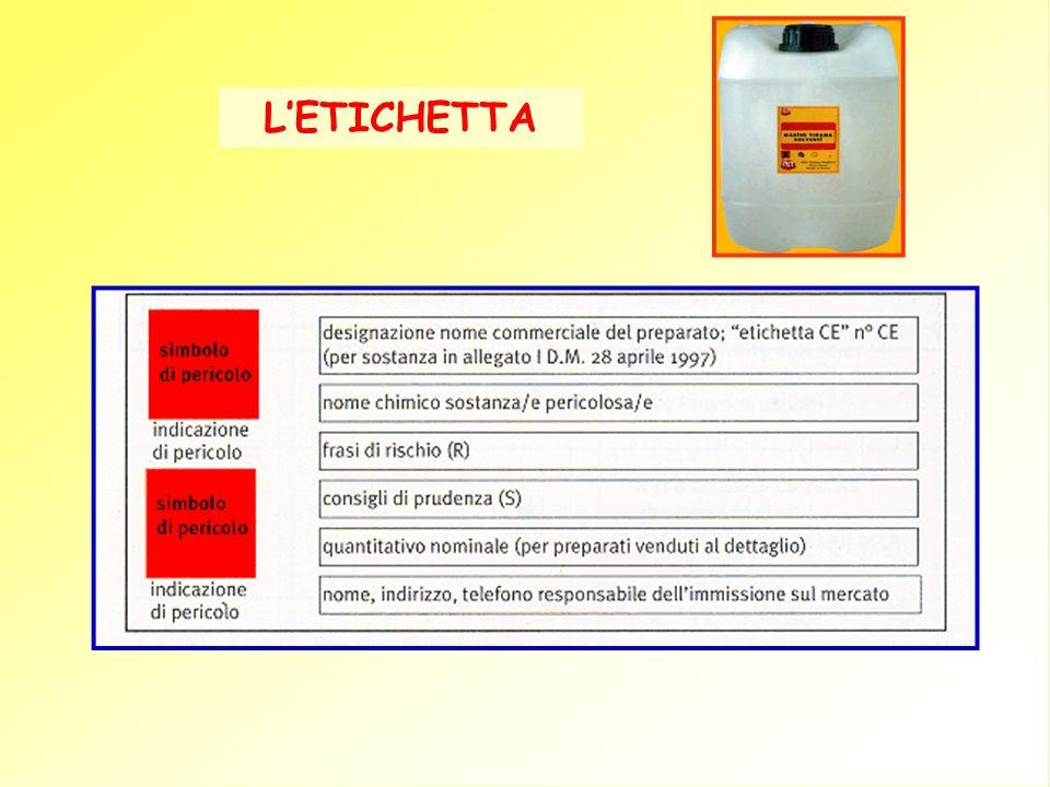 L'ETICHETTA