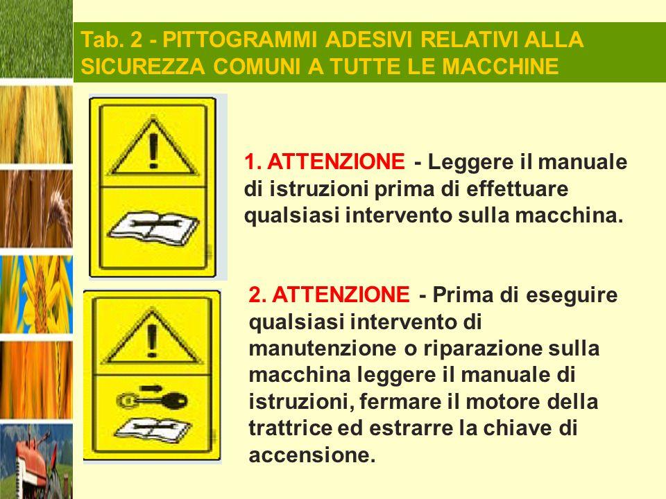 Tab. 2 - PITTOGRAMMI ADESIVI RELATIVI ALLA SICUREZZA COMUNI A TUTTE LE MACCHINE