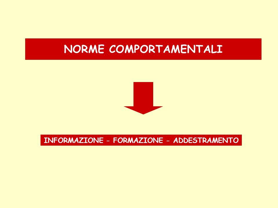 NORME COMPORTAMENTALI INFORMAZIONE - FORMAZIONE - ADDESTRAMENTO