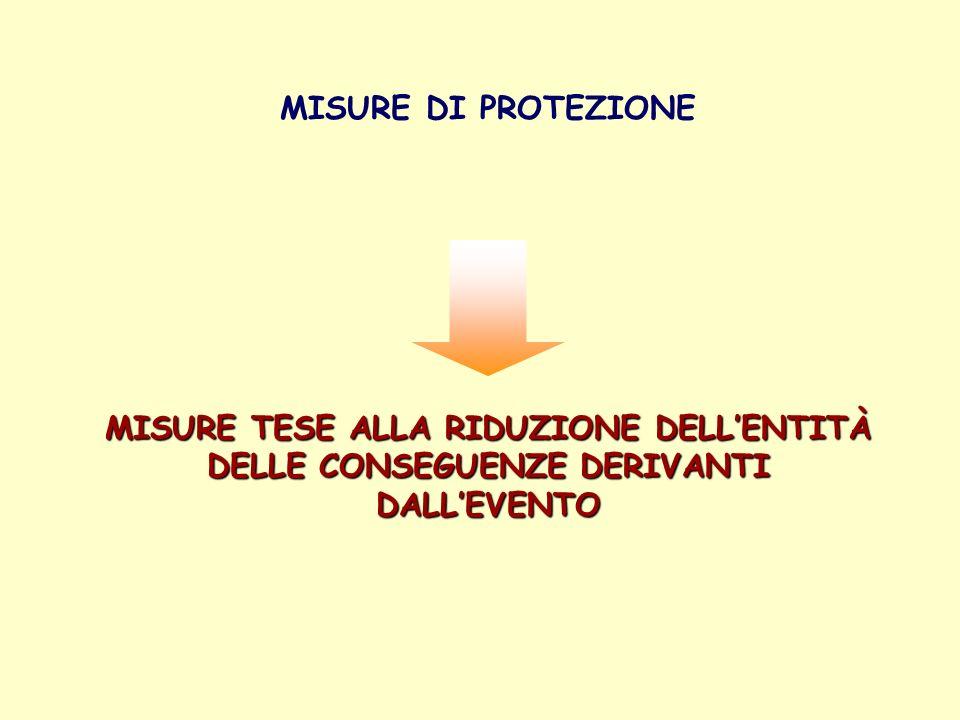 MISURE DI PROTEZIONE MISURE TESE ALLA RIDUZIONE DELL'ENTITÀ DELLE CONSEGUENZE DERIVANTI DALL'EVENTO.
