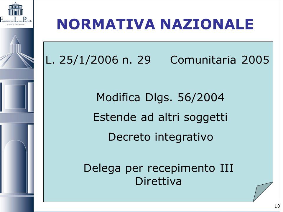 NORMATIVA NAZIONALE L. 25/1/2006 n. 29 Comunitaria 2005