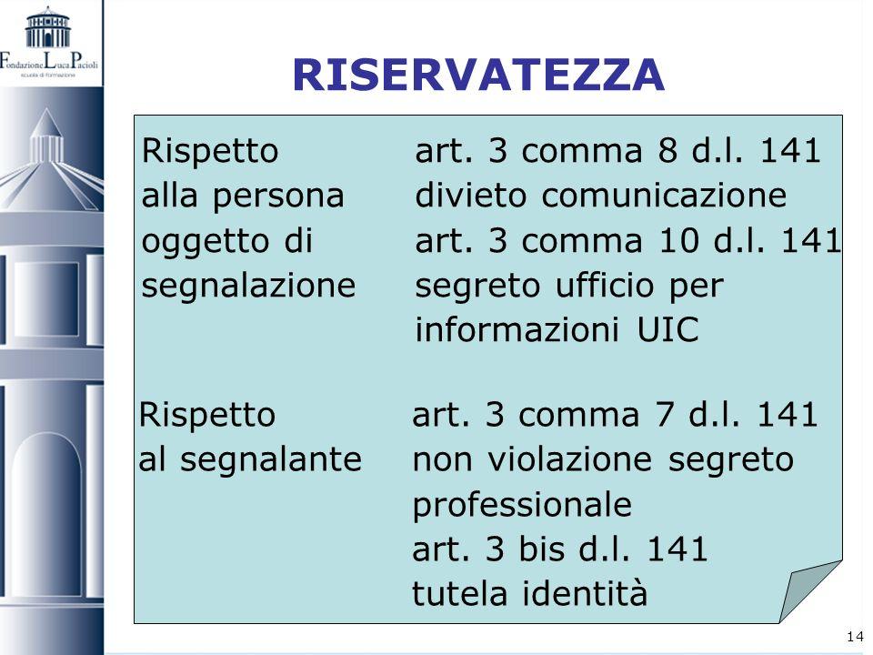 RISERVATEZZA Rispetto art. 3 comma 8 d.l. 141