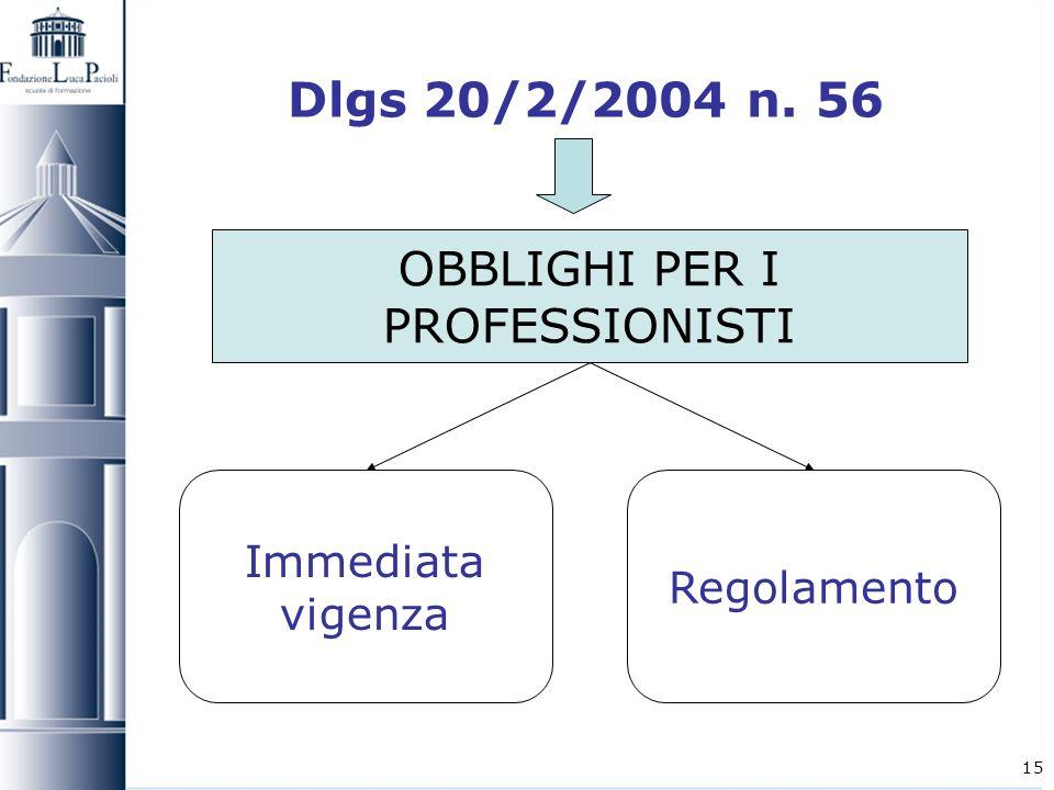 OBBLIGHI PER I PROFESSIONISTI