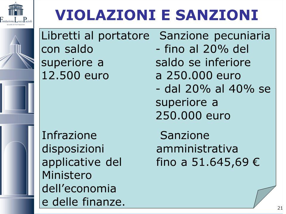 VIOLAZIONI E SANZIONI Libretti al portatore Sanzione pecuniaria