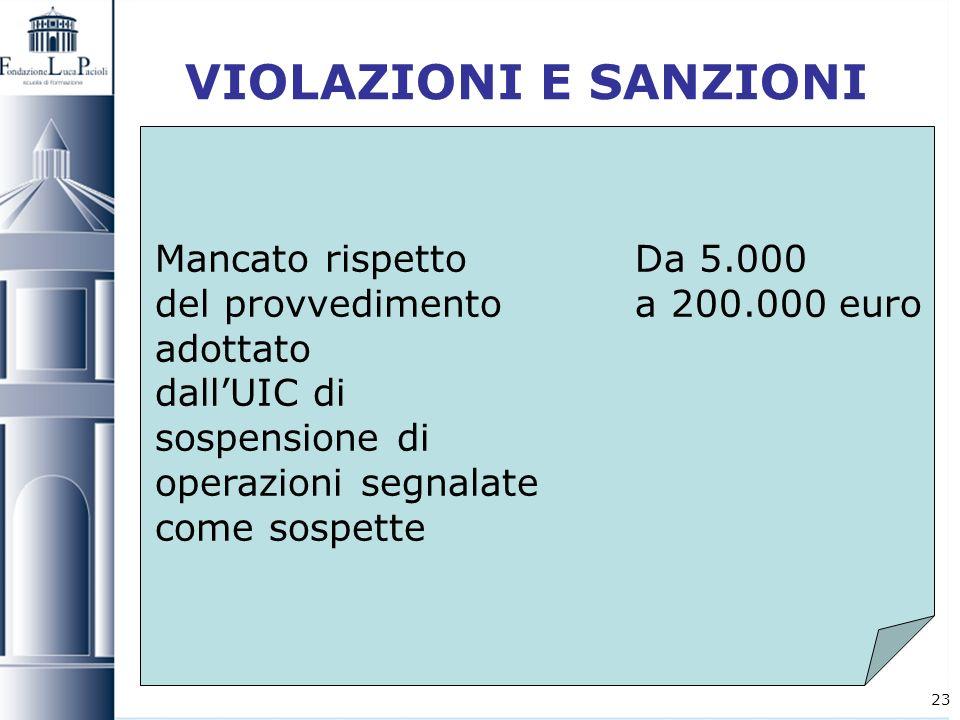 VIOLAZIONI E SANZIONI Mancato rispetto Da 5.000