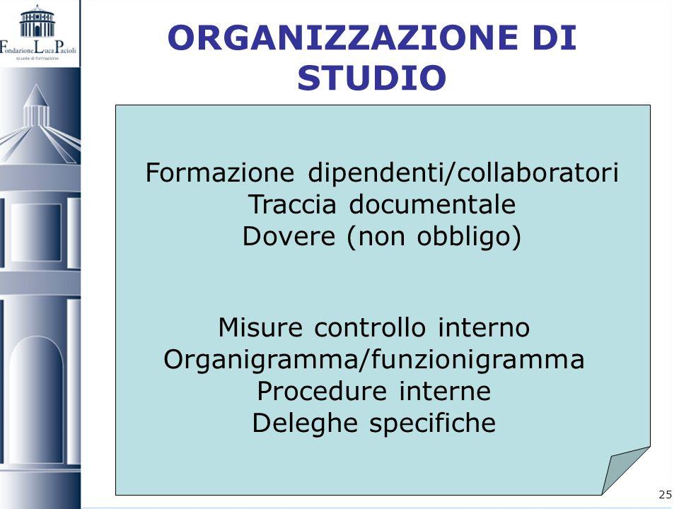 ORGANIZZAZIONE DI STUDIO