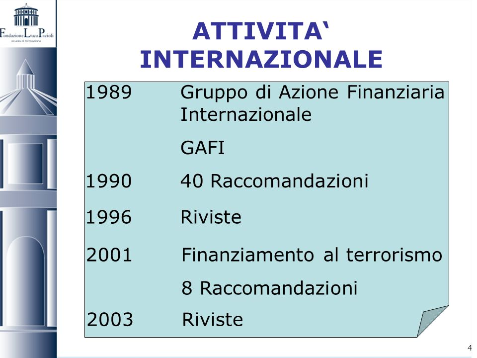 ATTIVITA' INTERNAZIONALE