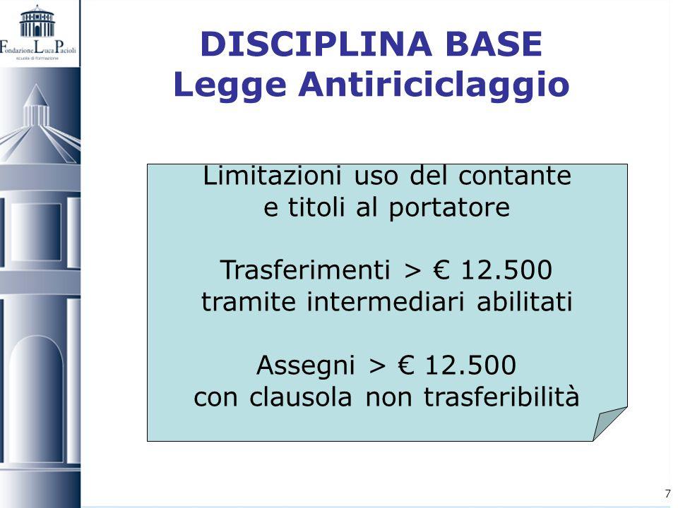 DISCIPLINA BASE Legge Antiriciclaggio