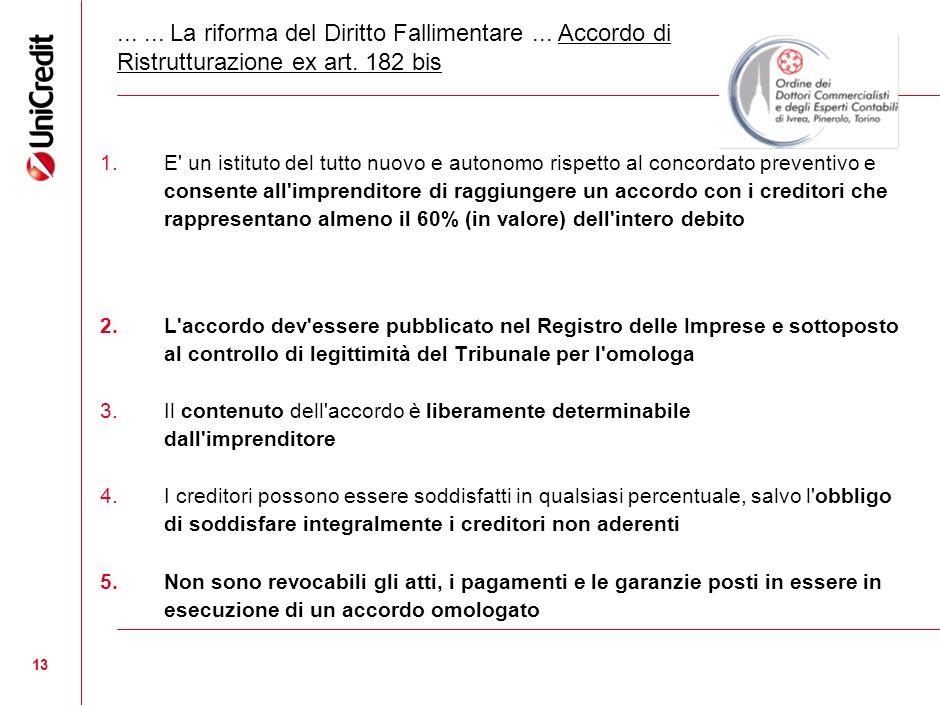 ... ... La riforma del Diritto Fallimentare ... Accordo di Ristrutturazione ex art. 182 bis
