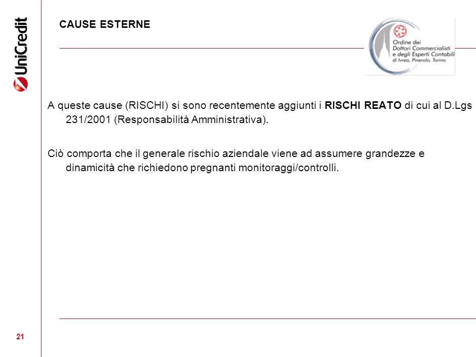CAUSE ESTERNE A queste cause (RISCHI) si sono recentemente aggiunti i RISCHI REATO di cui al D.Lgs 231/2001 (Responsabilità Amministrativa).