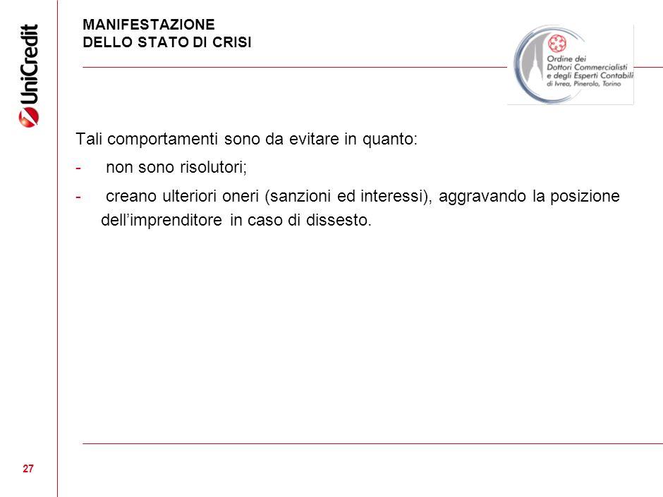 MANIFESTAZIONE DELLO STATO DI CRISI