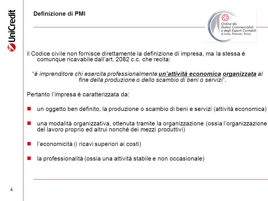 Definizione di PMI