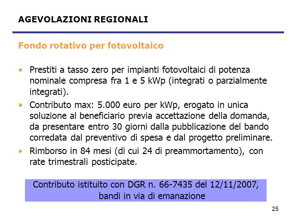 Fondo rotativo per fotovoltaico