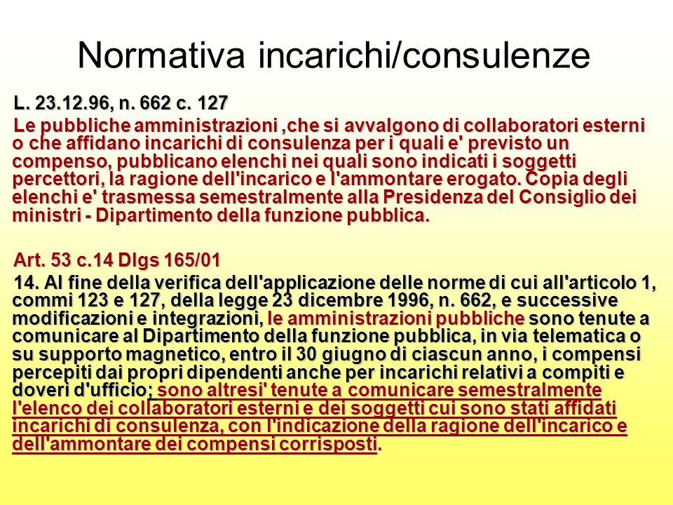 Normativa incarichi/consulenze