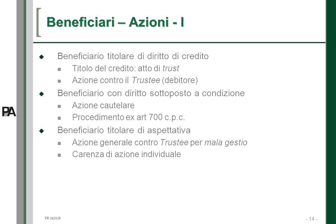 Beneficiari – Azioni - I