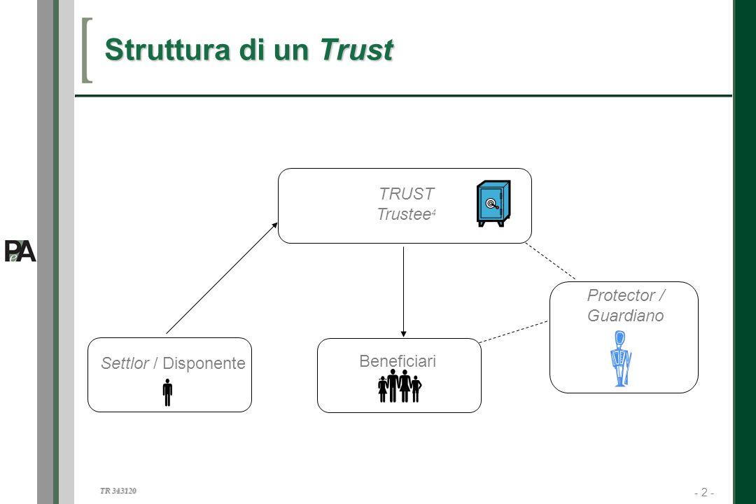   Struttura di un Trust TRUST Trustee4 Protector / Guardiano