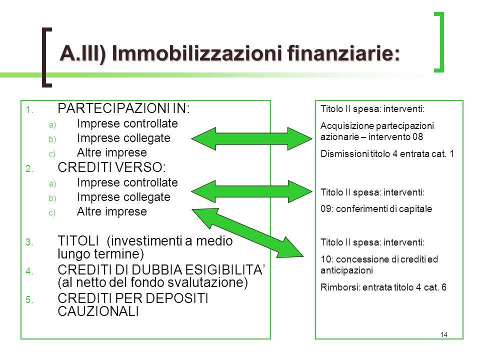 A.III) Immobilizzazioni finanziarie: