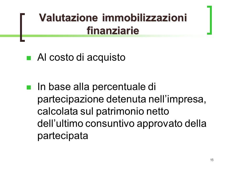 Valutazione immobilizzazioni finanziarie