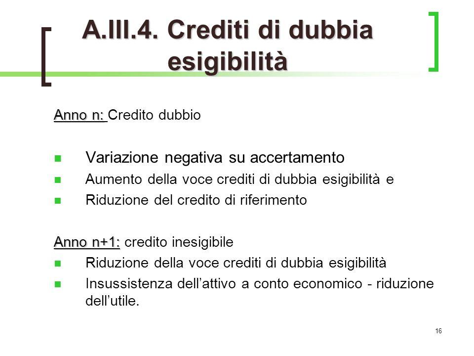 A.III.4. Crediti di dubbia esigibilità