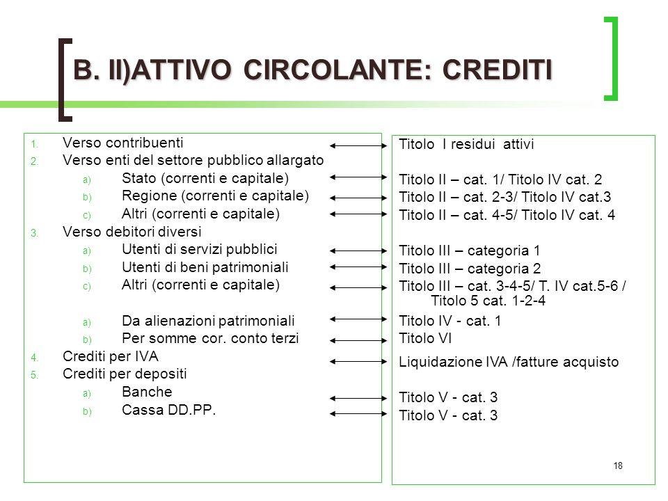 B. II)ATTIVO CIRCOLANTE: CREDITI