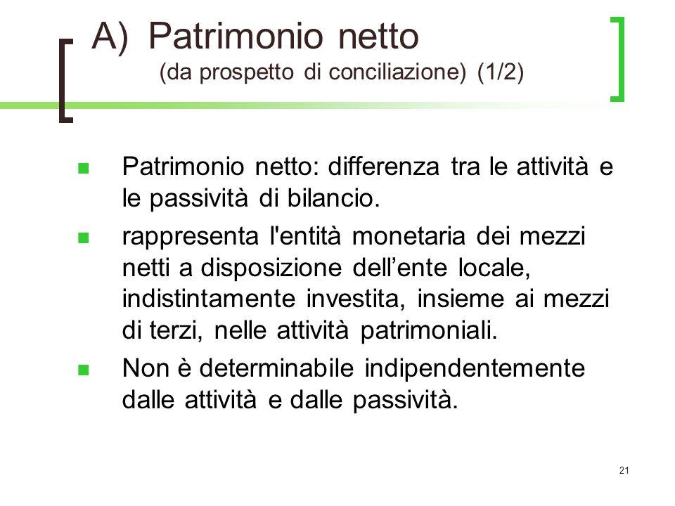 Patrimonio netto (da prospetto di conciliazione) (1/2)