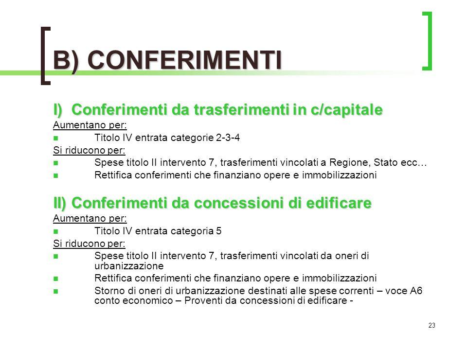 B) CONFERIMENTI I) Conferimenti da trasferimenti in c/capitale