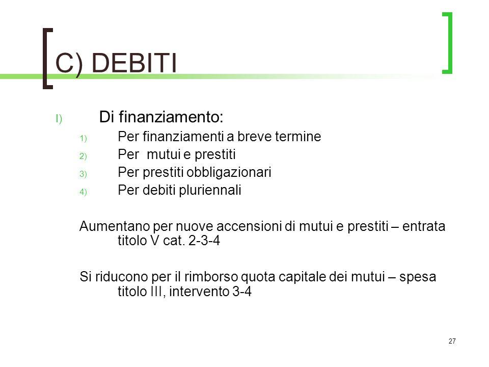 C) DEBITI Di finanziamento: Per finanziamenti a breve termine