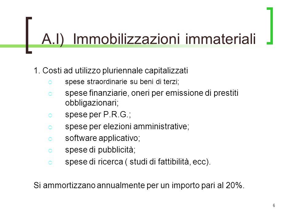 A.I) Immobilizzazioni immateriali