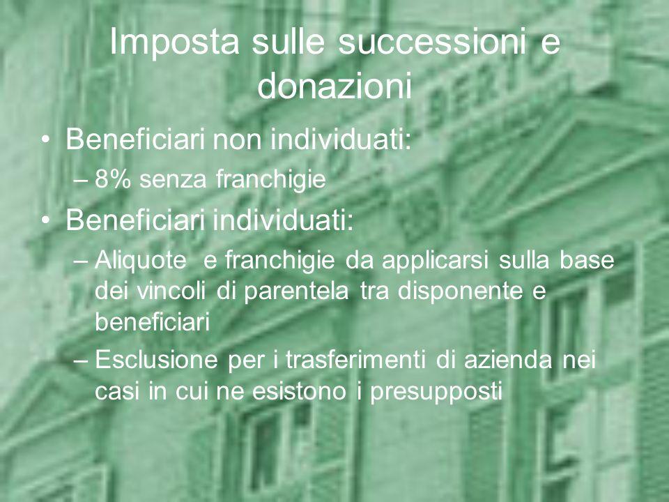 Imposta sulle successioni e donazioni
