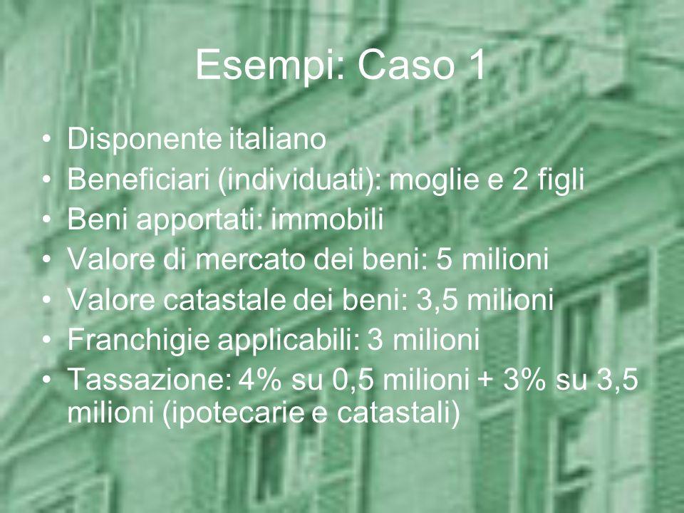 Esempi: Caso 1 Disponente italiano
